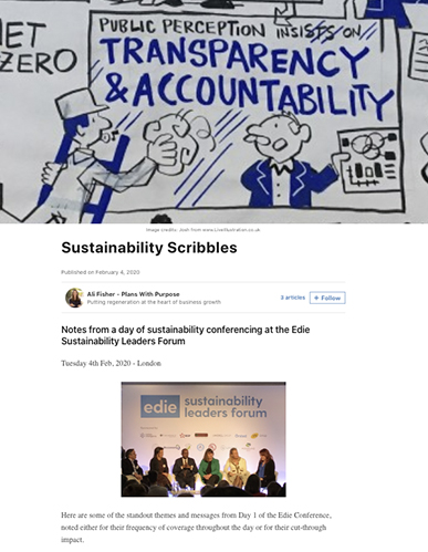 Sustainability Scribbles